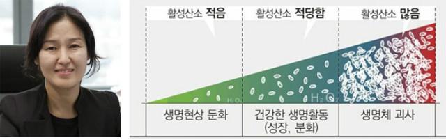 활성산소-암과-당뇨질환원인_1.jpg
